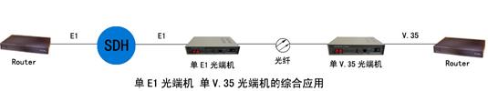 光Modem(光猫)典型组网方案3: