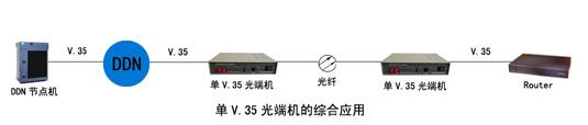 光Modem(光猫)典型组网方案4: