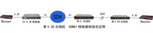 光Modem(光猫)典型组网方案5: