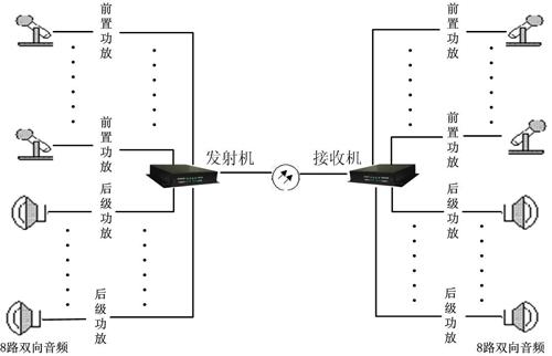 4路音频输入选择电路